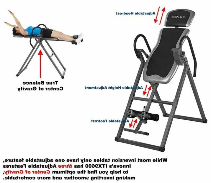 Inversion Therapy Adjustable Teeter