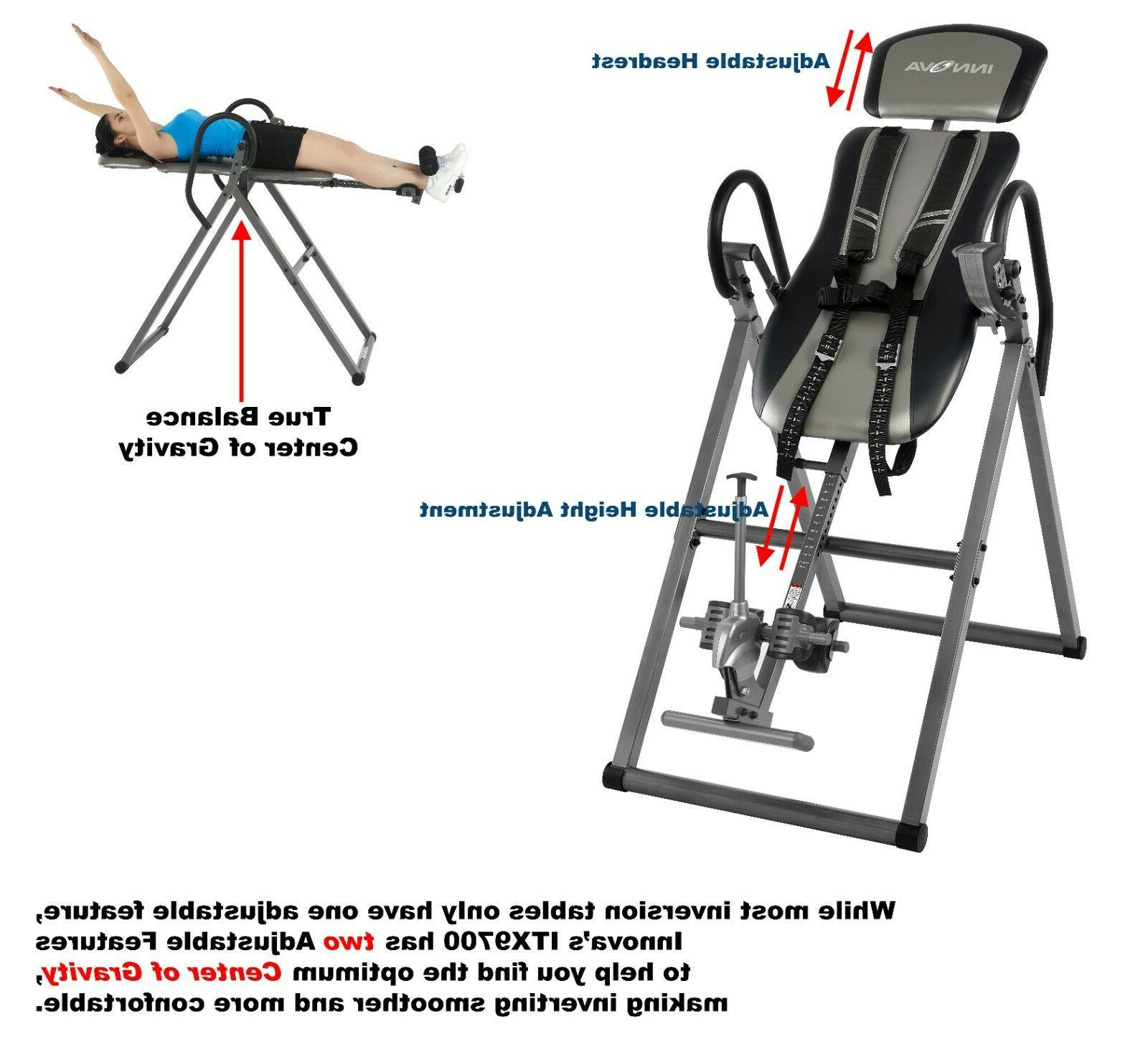 Innova Inversion with Relief and Safety